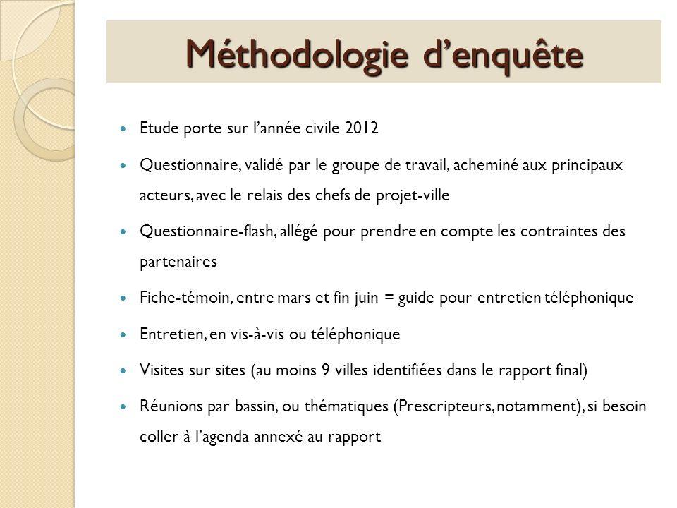 Méthodologie d'enquête