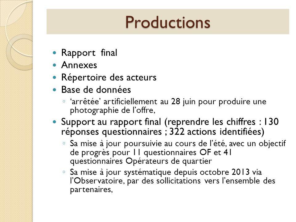 Productions Rapport final Annexes Répertoire des acteurs