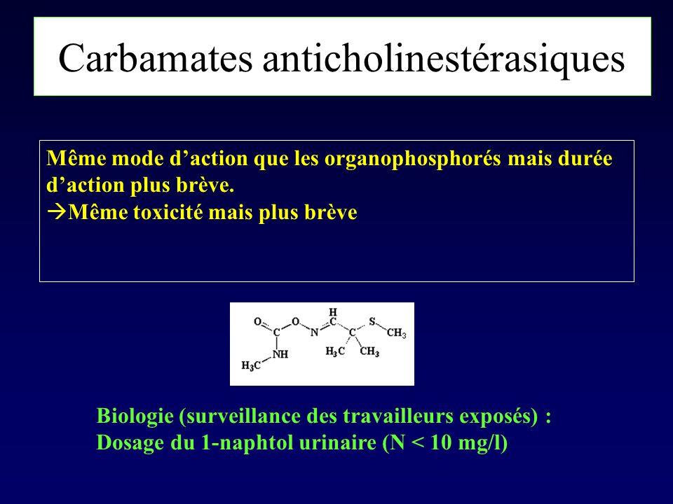 Carbamates anticholinestérasiques