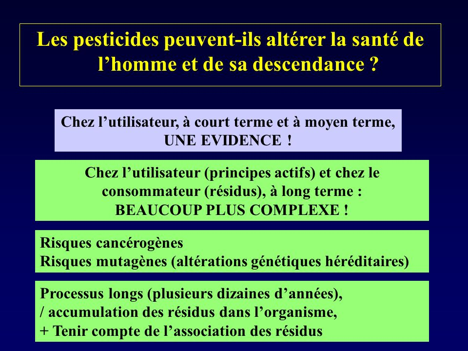Les pesticides peuvent-ils altérer la santé de l'homme et de sa descendance