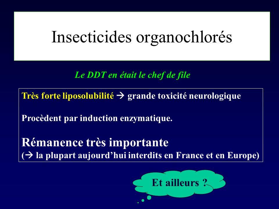 Insecticides organochlorés