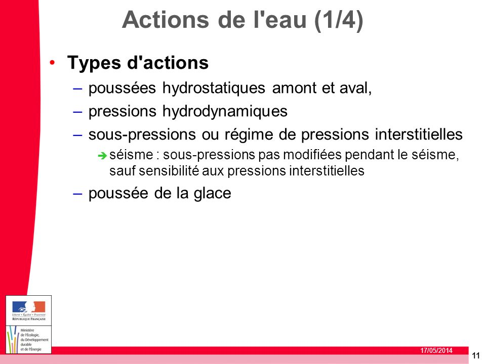 Actions de l eau (1/4) Types d actions