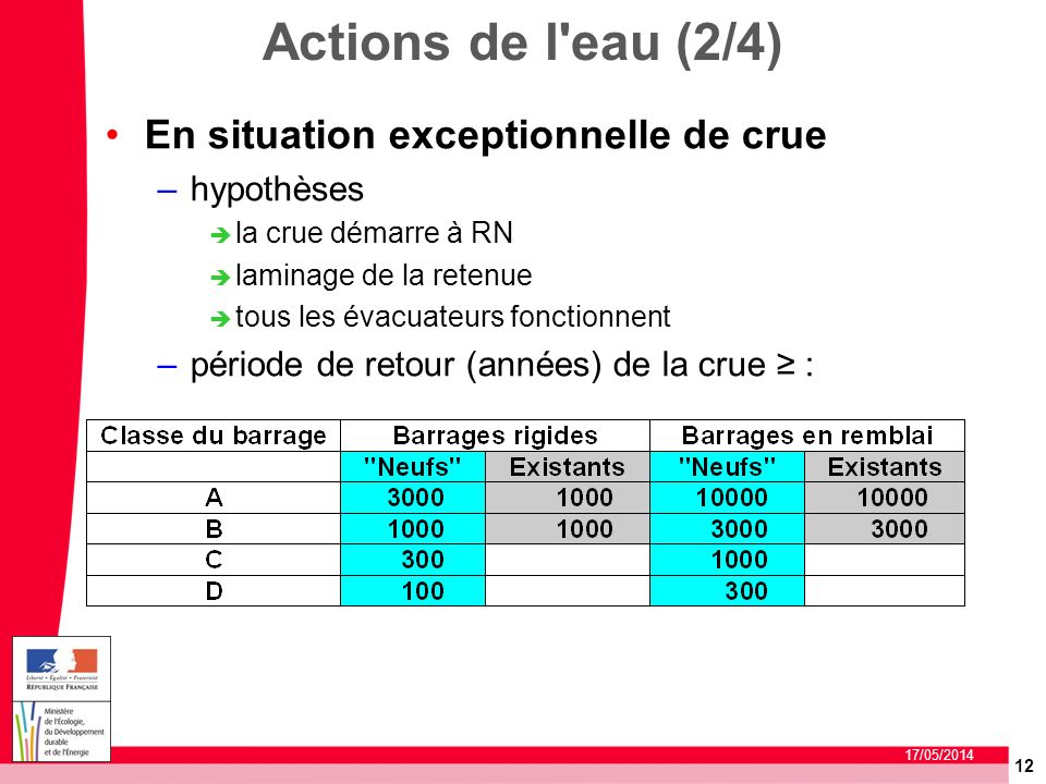 E42 et E5 : deux situations de CCF - ppt video online ...