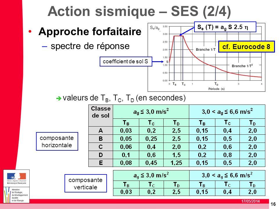 Action sismique – SES (2/4)