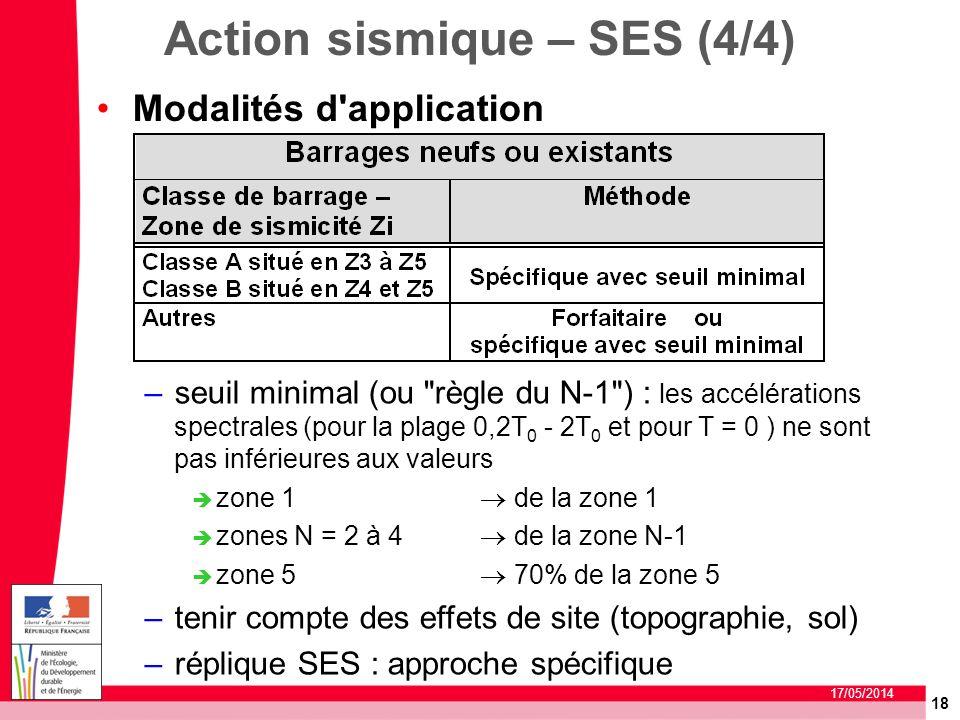 Action sismique – SES (4/4)