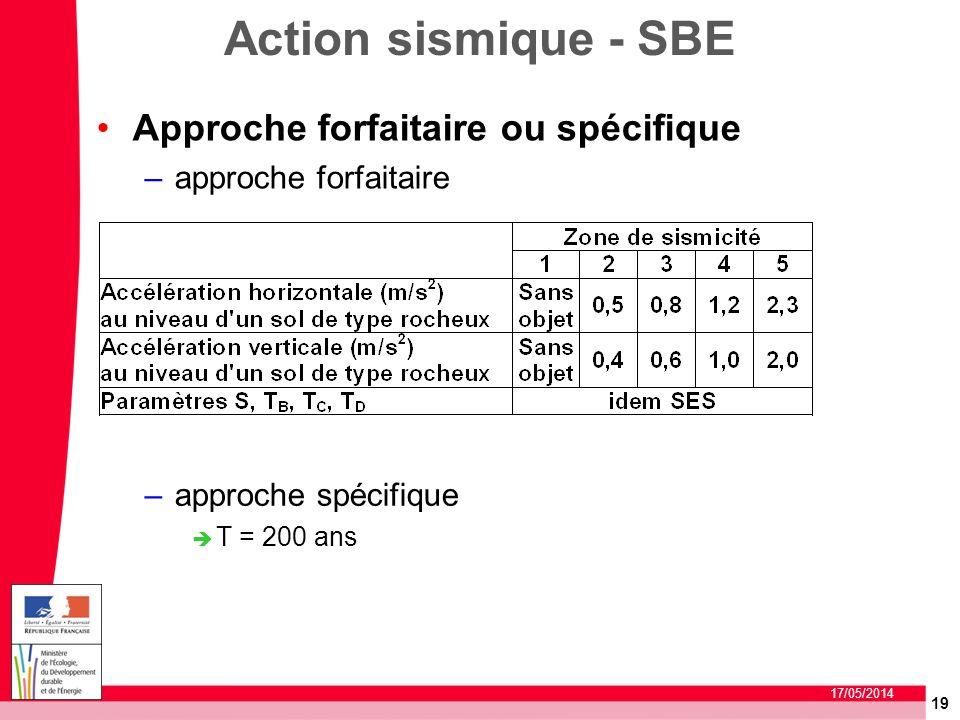 Action sismique - SBE Approche forfaitaire ou spécifique