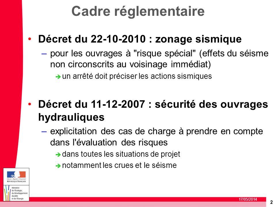 Cadre réglementaire Décret du 22-10-2010 : zonage sismique