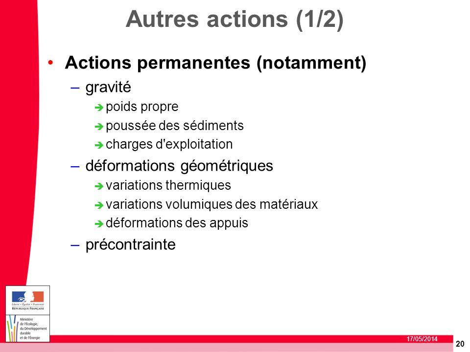 Autres actions (1/2) Actions permanentes (notamment) gravité