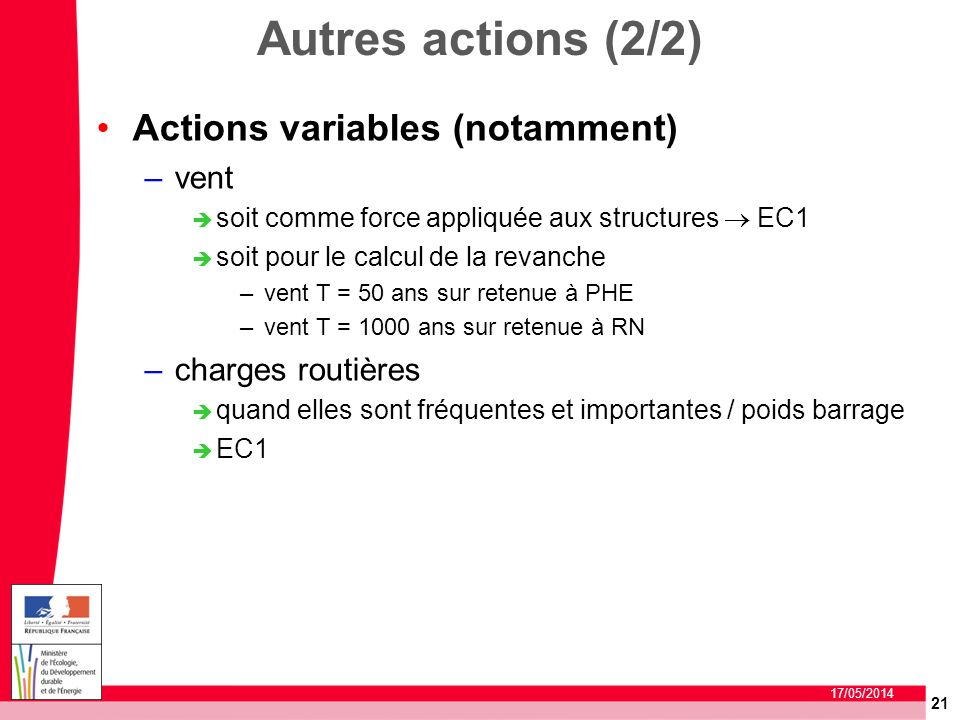 Autres actions (2/2) Actions variables (notamment) vent