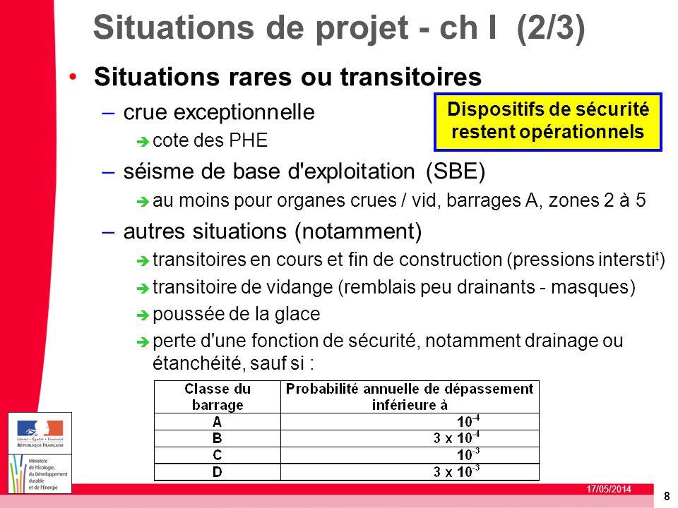 Situations de projet - ch I (2/3)