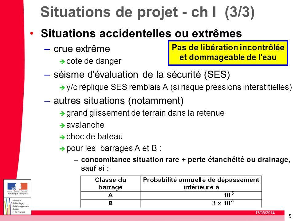 Situations de projet - ch I (3/3)