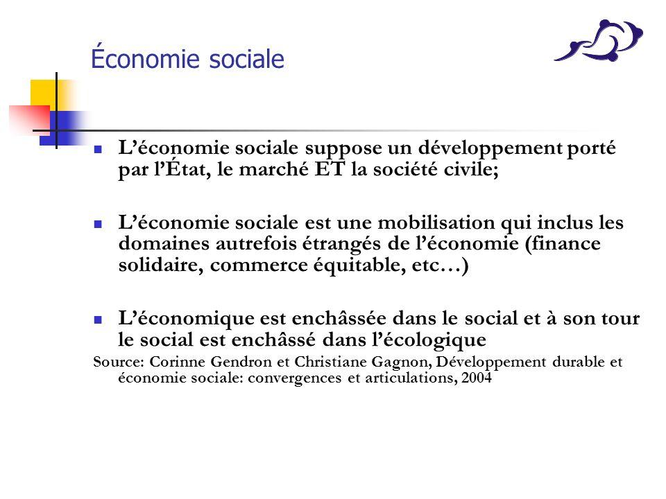 Économie sociale L'économie sociale suppose un développement porté par l'État, le marché ET la société civile;