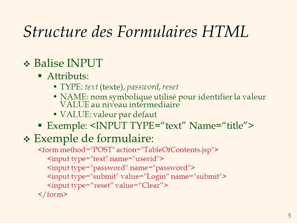 Structure des Formulaires HTML