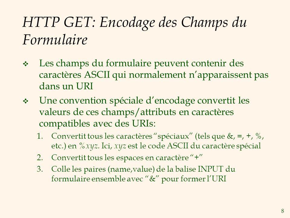 HTTP GET: Encodage des Champs du Formulaire