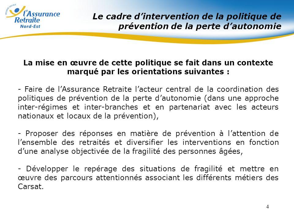 Le cadre d'intervention de la politique de prévention de la perte d'autonomie