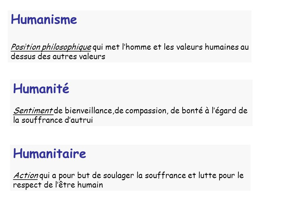 Humanisme Humanité Humanitaire