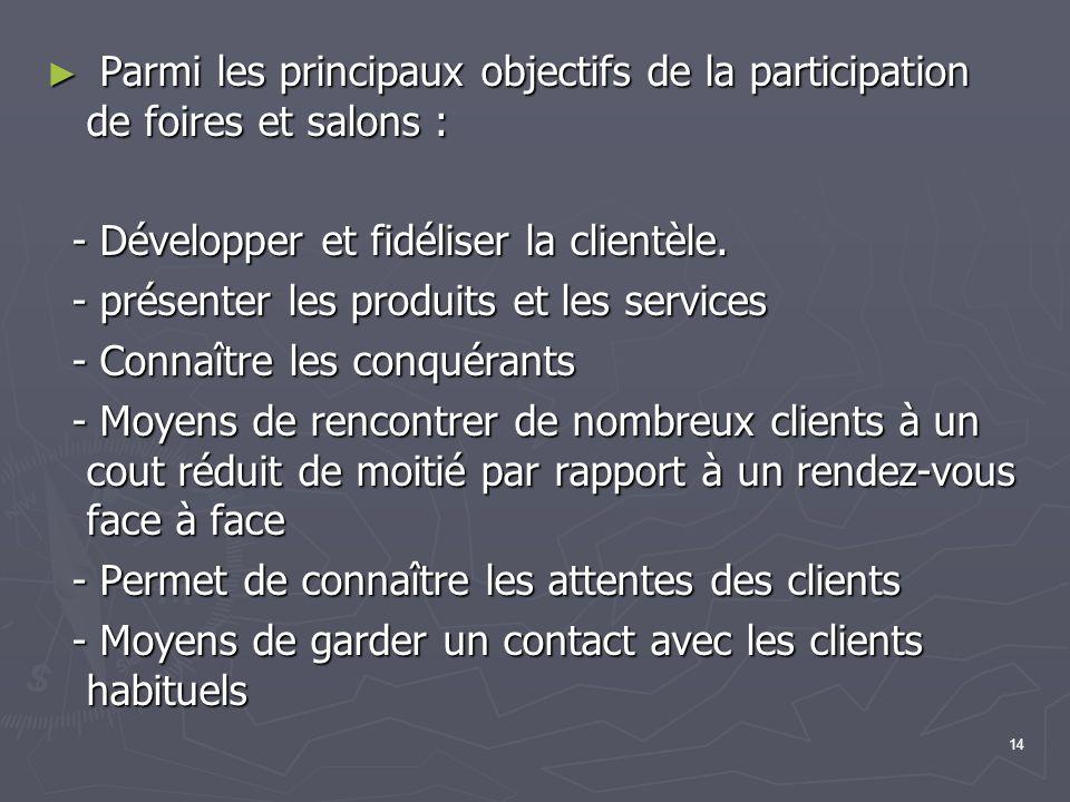 Parmi les principaux objectifs de la participation de foires et salons :