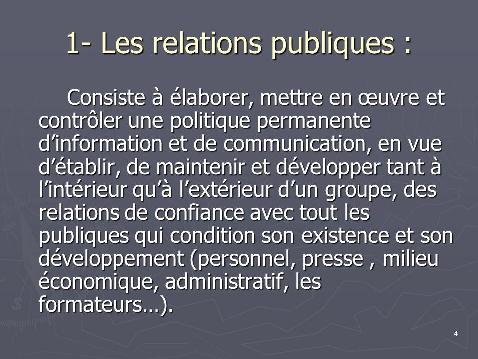 1- Les relations publiques :