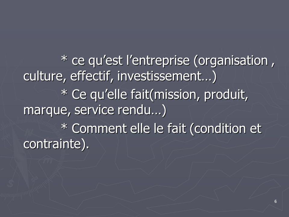 * ce qu'est l'entreprise (organisation , culture, effectif, investissement…)