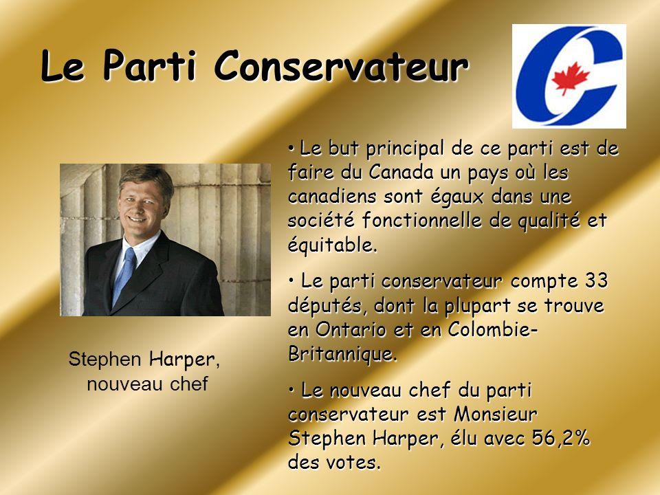 Le Parti Conservateur