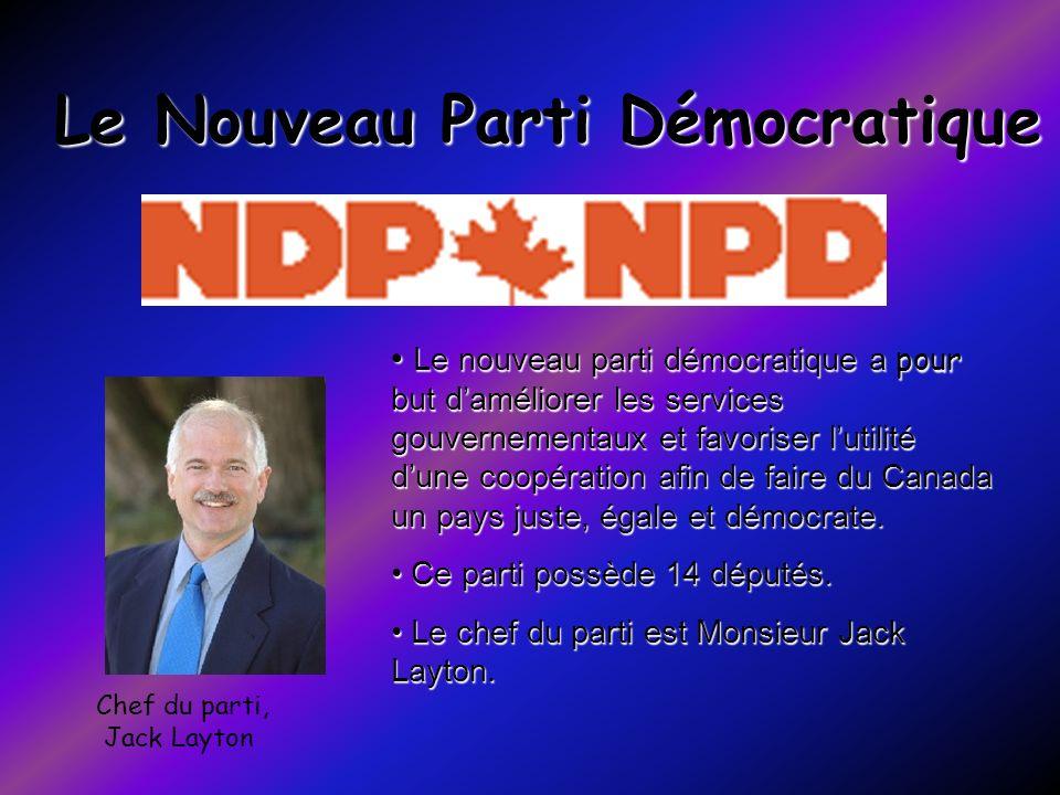 Le Nouveau Parti Démocratique