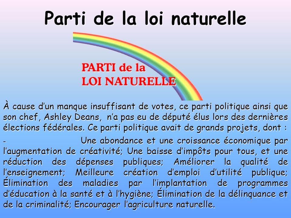 Parti de la loi naturelle