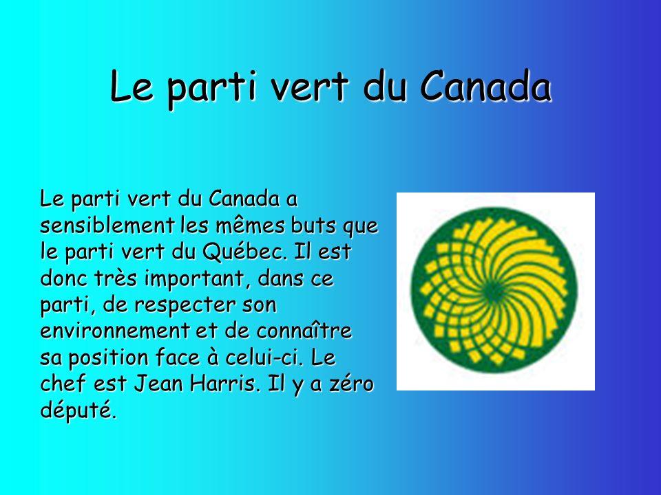 Le parti vert du Canada