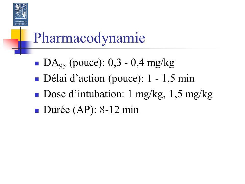 Pharmacodynamie DA95 (pouce): 0,3 - 0,4 mg/kg