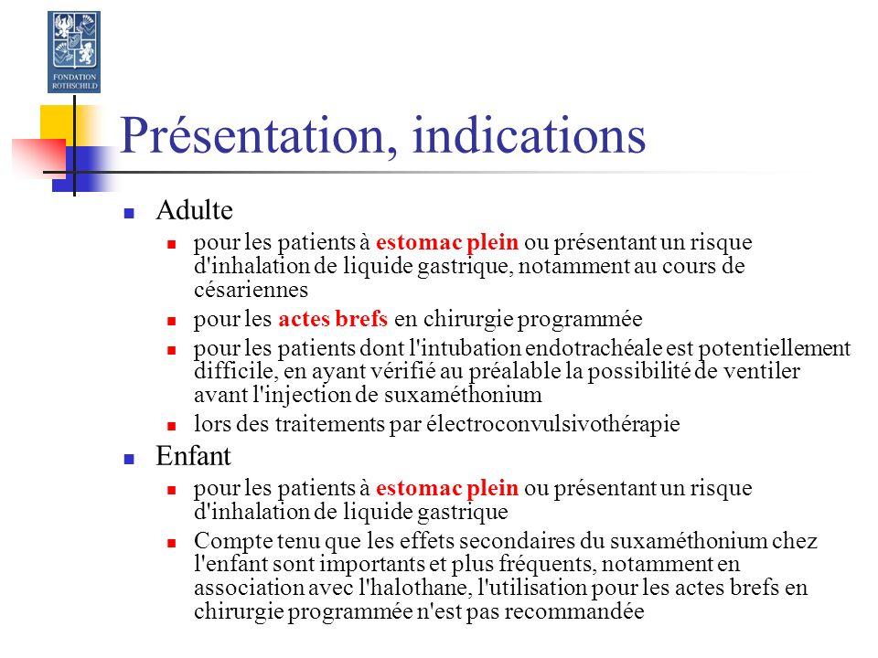 Présentation, indications