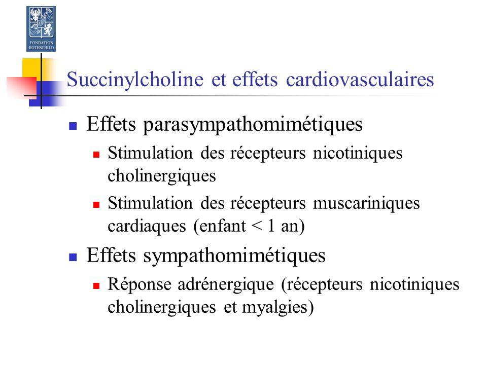 Succinylcholine et effets cardiovasculaires