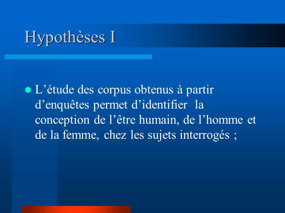 Hypothèses I