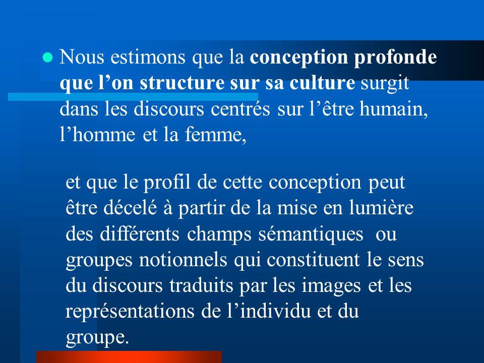 Nous estimons que la conception profonde que l'on structure sur sa culture surgit dans les discours centrés sur l'être humain, l'homme et la femme,