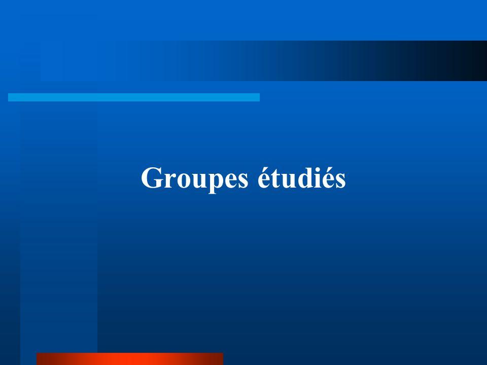 Groupes étudiés