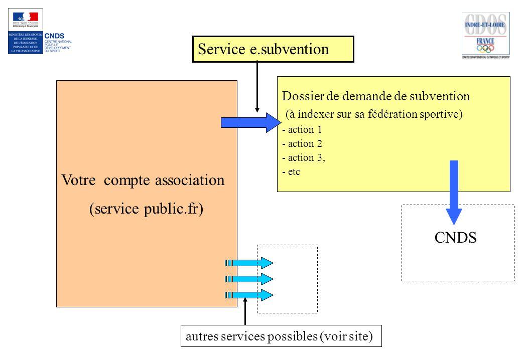 Votre compte association (service public.fr)