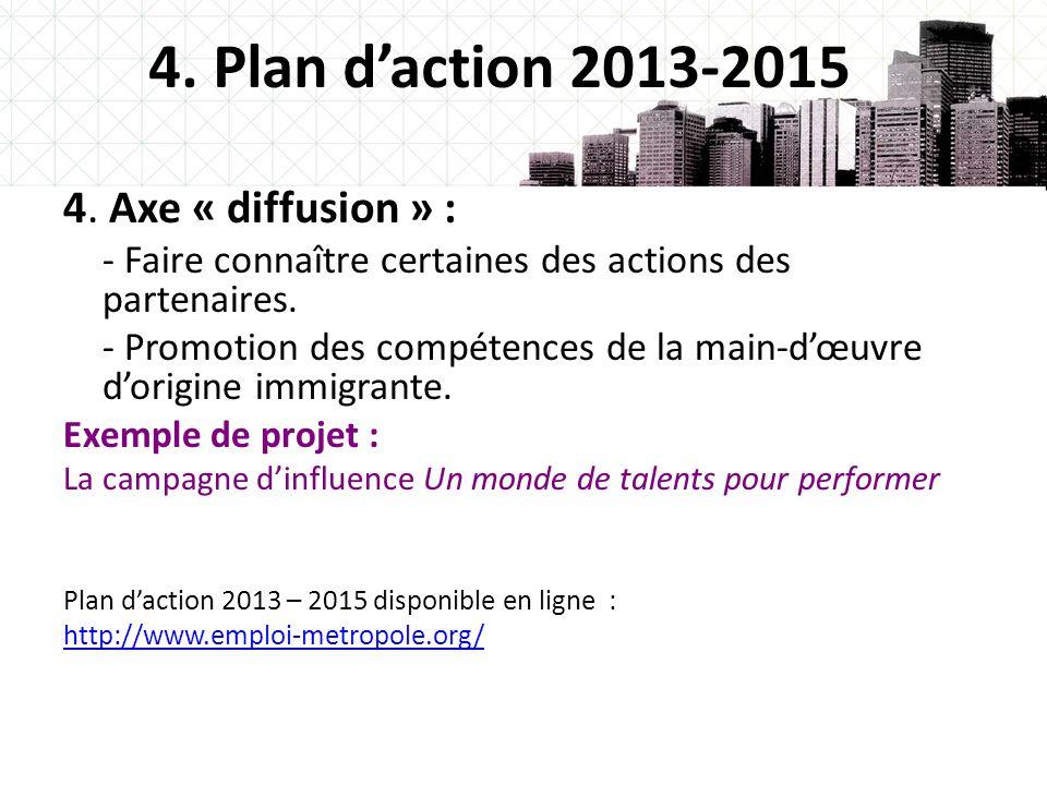 4. Plan d'action 2013-2015 4. Axe « diffusion » :