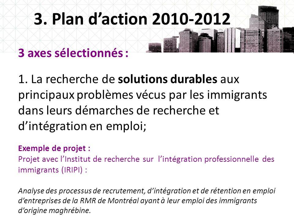 3. Plan d'action 2010-2012 3 axes sélectionnés :