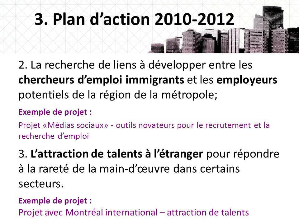 3. Plan d'action 2010-2012