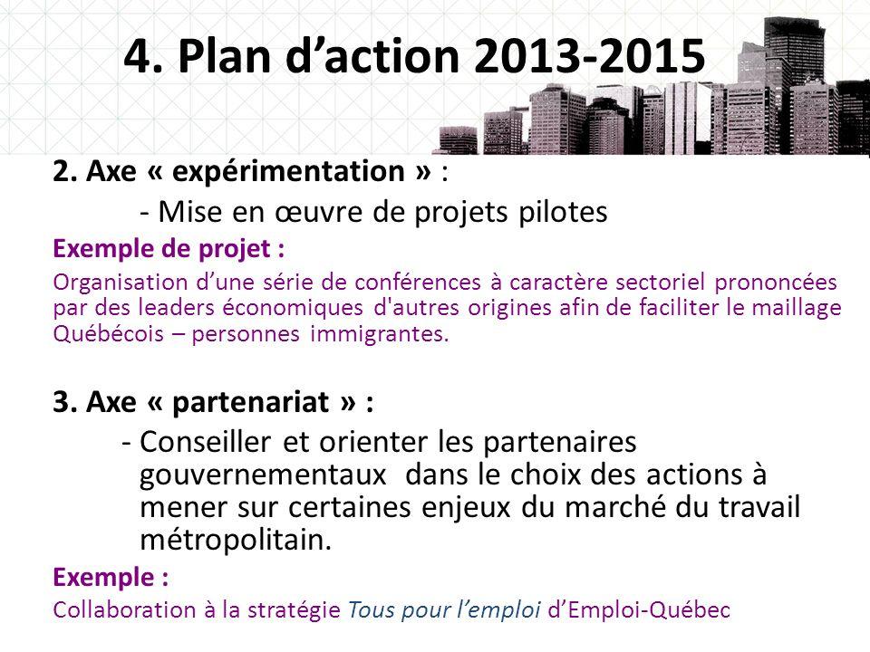 4. Plan d'action 2013-2015 2. Axe « expérimentation » :