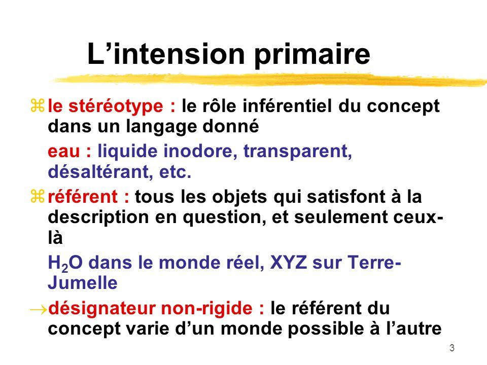 L'intension primaire le stéréotype : le rôle inférentiel du concept dans un langage donné. eau : liquide inodore, transparent, désaltérant, etc.
