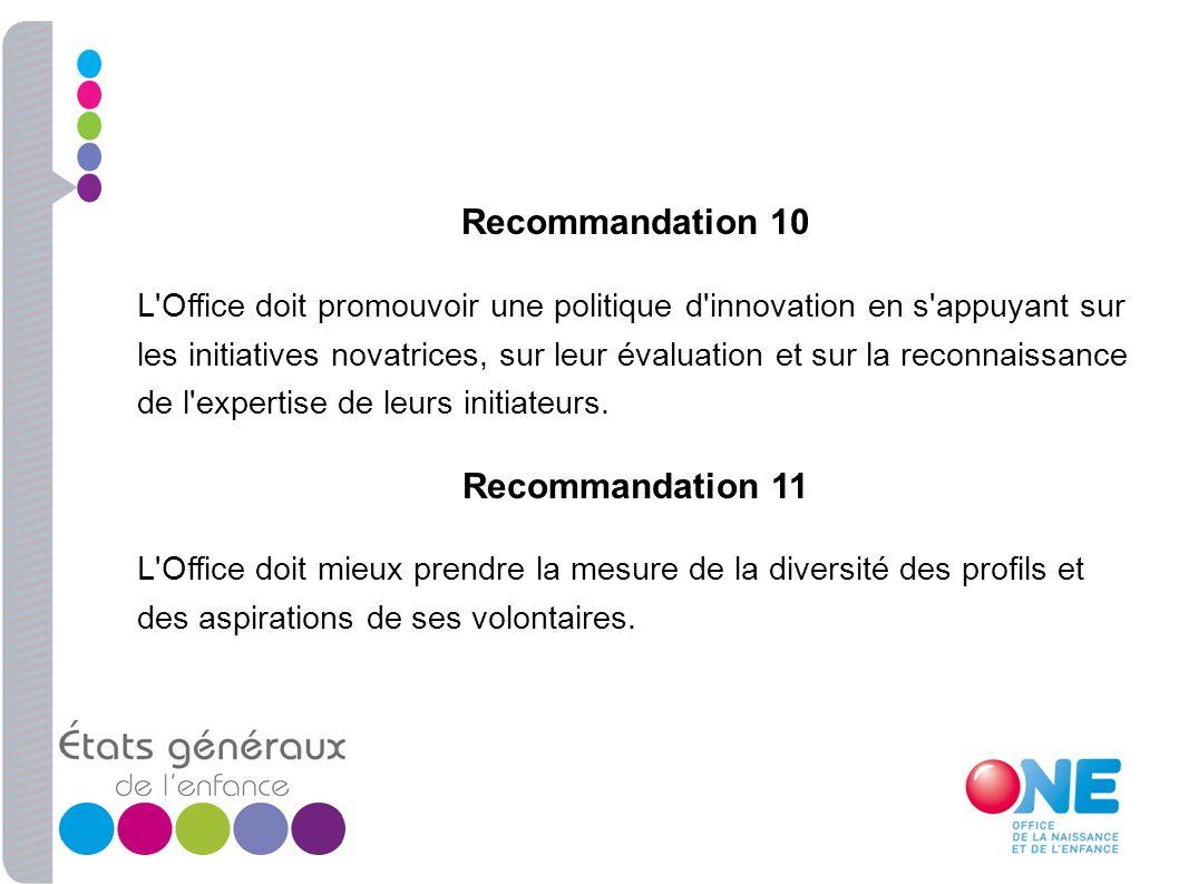 Recommandation 10 Recommandation 11