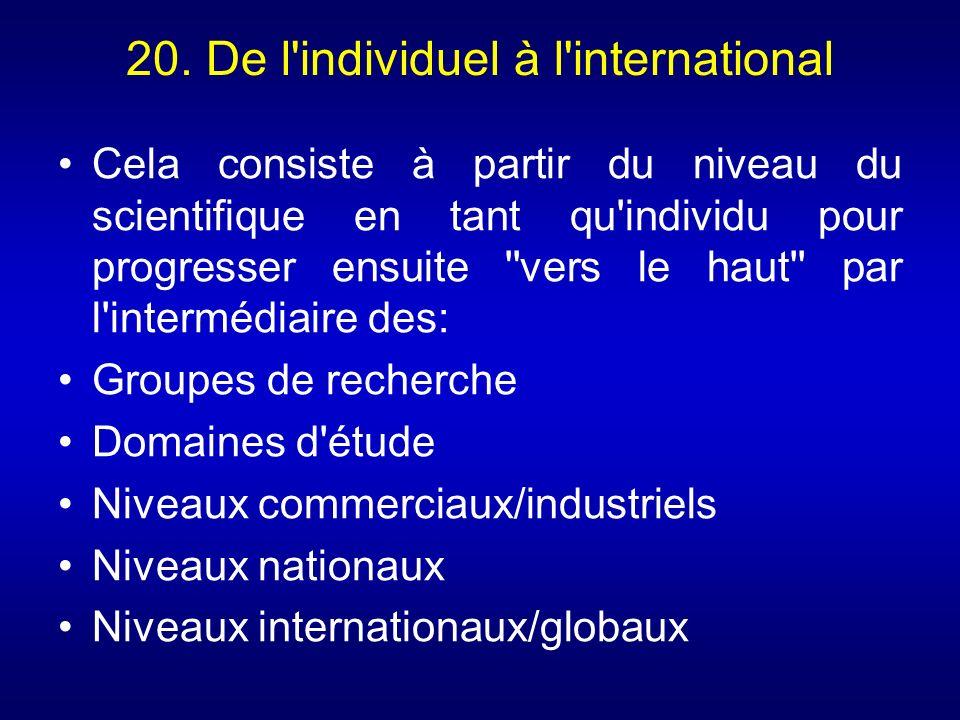 20. De l individuel à l international