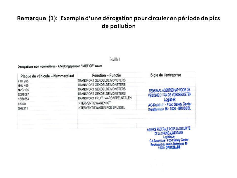 Remarque (1): Exemple d'une dérogation pour circuler en période de pics de pollution