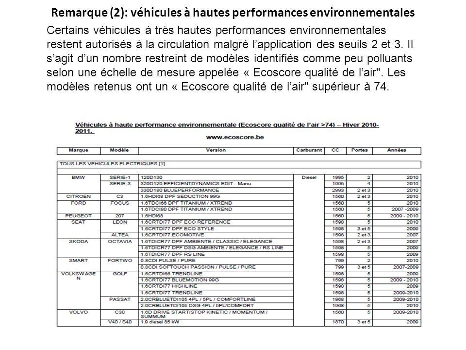 Remarque (2): véhicules à hautes performances environnementales