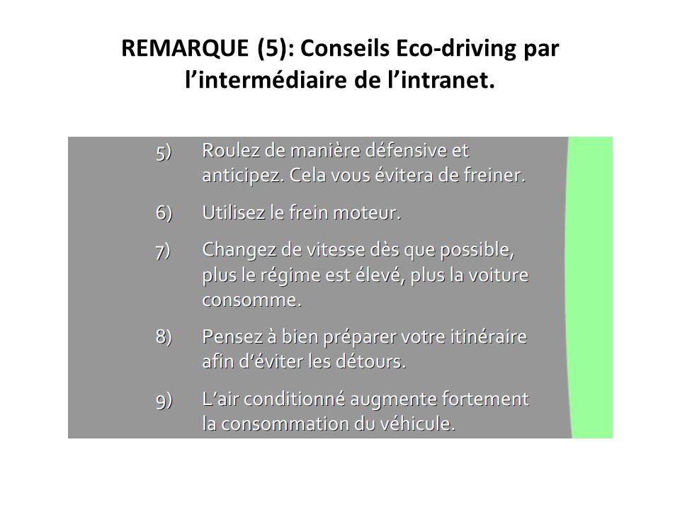 REMARQUE (5): Conseils Eco-driving par l'intermédiaire de l'intranet.