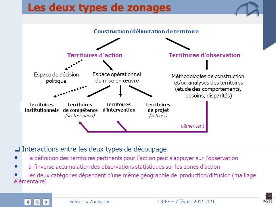 Construction/délimitation de territoire Territoires d'observation