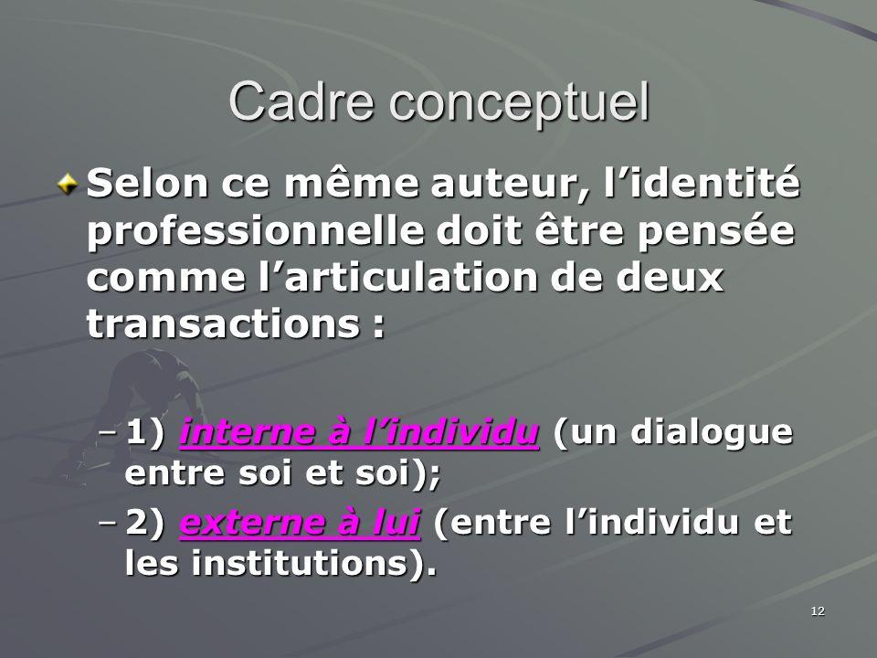 Cadre conceptuel Selon ce même auteur, l'identité professionnelle doit être pensée comme l'articulation de deux transactions :