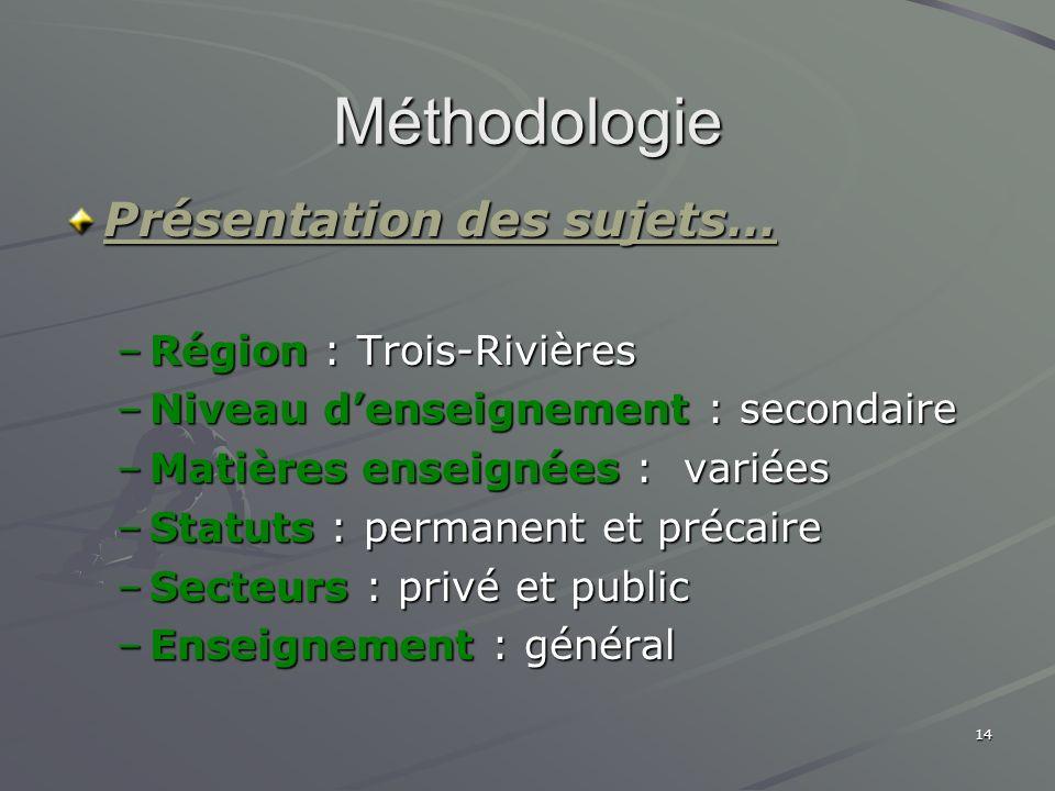 Méthodologie Présentation des sujets… Région : Trois-Rivières