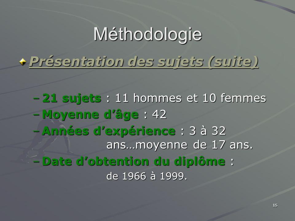 Méthodologie Présentation des sujets (suite)
