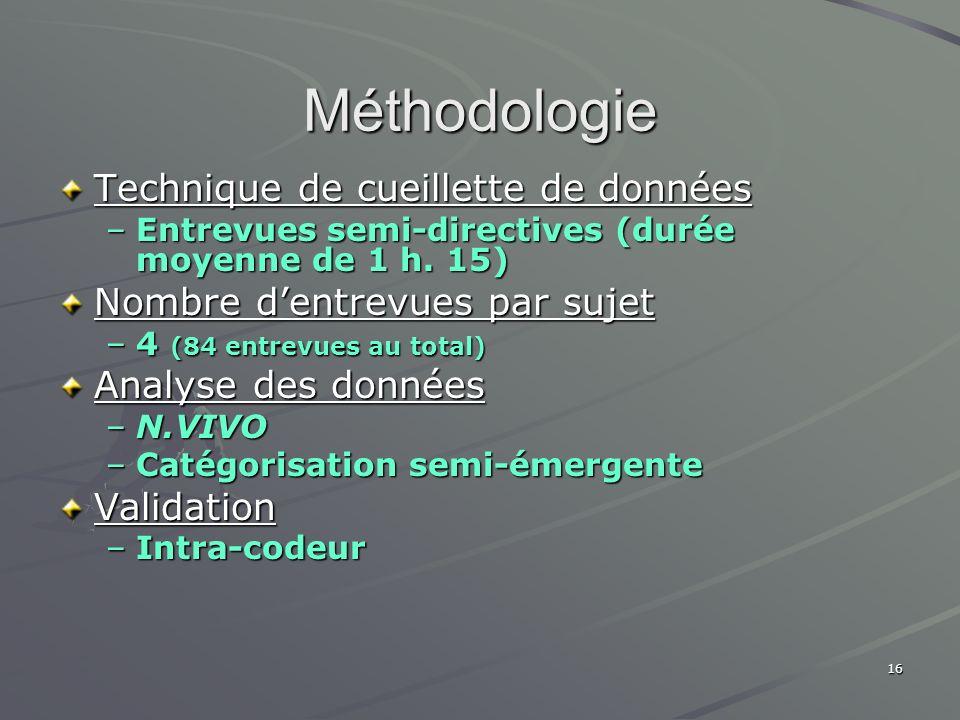 Méthodologie Technique de cueillette de données