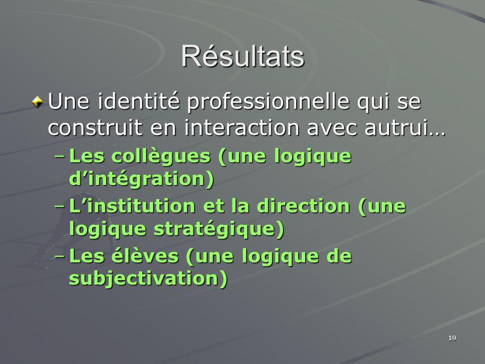 Résultats Une identité professionnelle qui se construit en interaction avec autrui… Les collègues (une logique d'intégration)